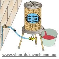 Пресс с аква или пневмо приводом - water presses